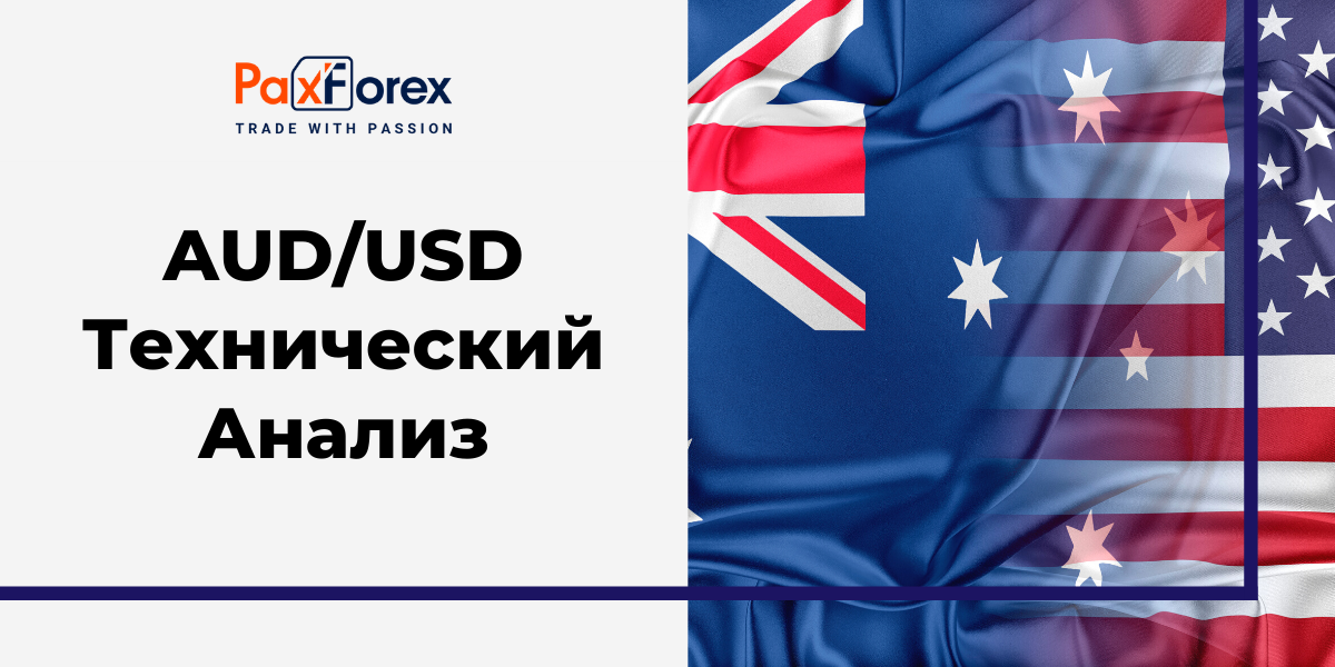 Технический Анализ Валютной Пары AUD/USD