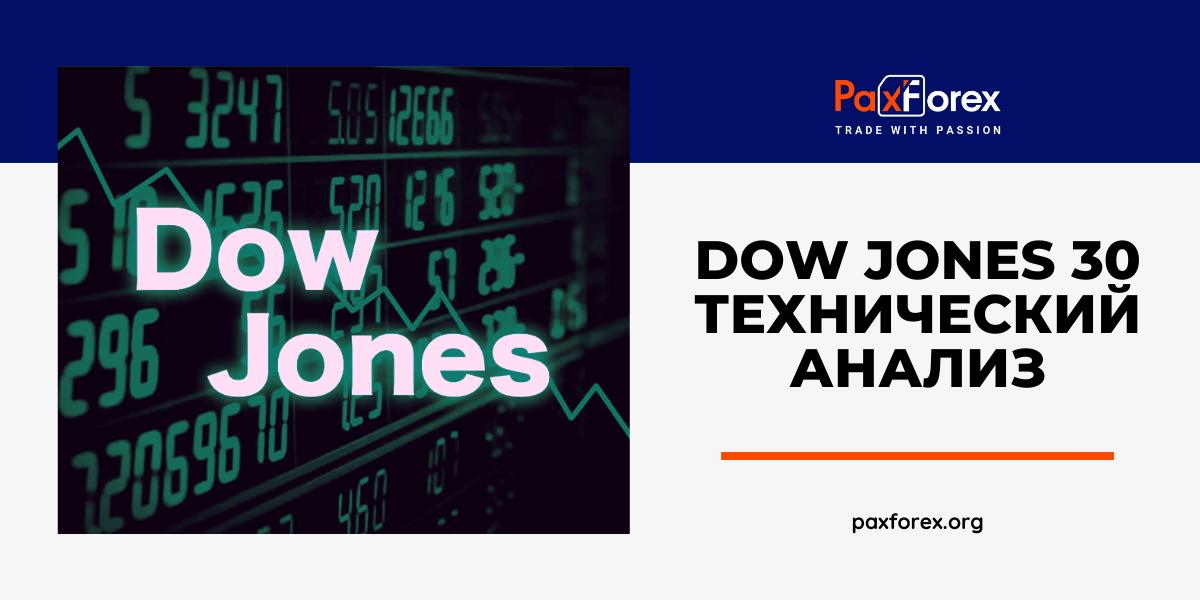 Технический Анализ Индекса Dow Jones 30
