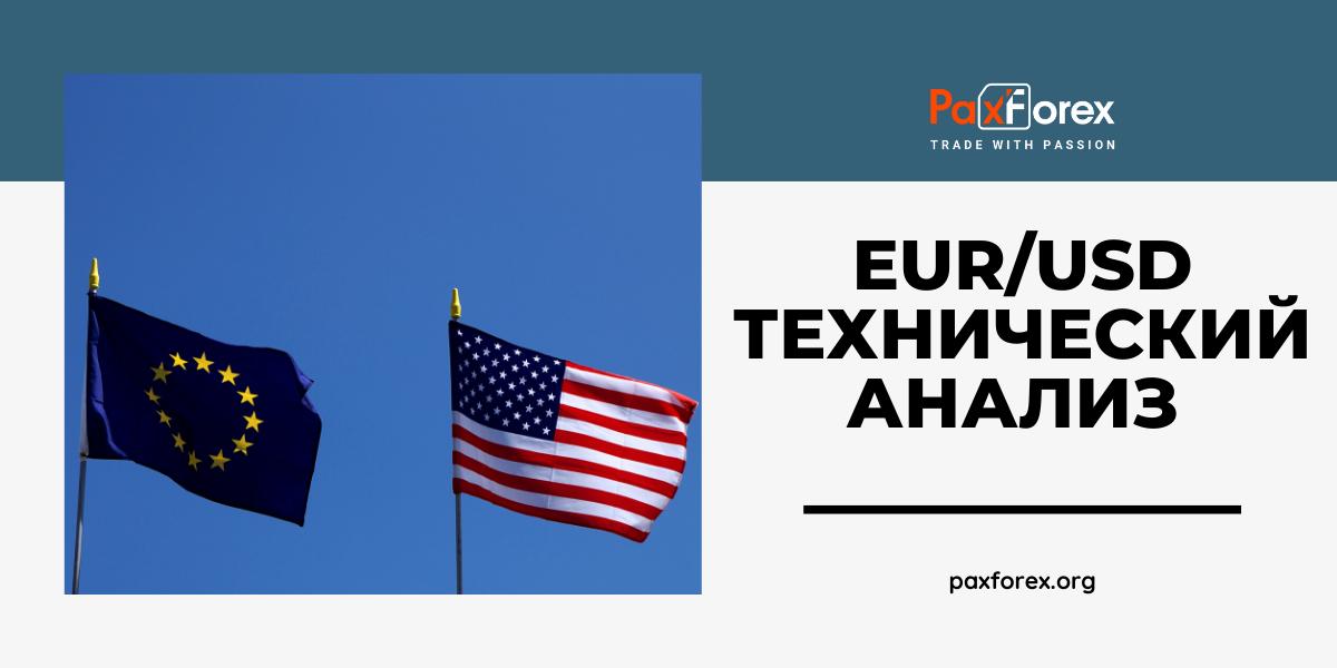 Технический Анализ Валютной Пары EUR/USD