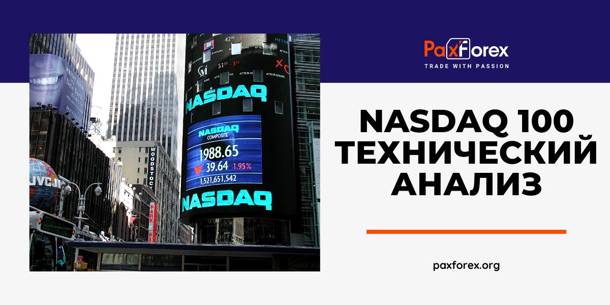 Технический Анализ Индекса Nasdaq 100