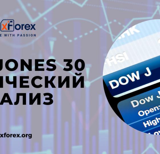 Технический Анализ Индекса Dow Jones 301