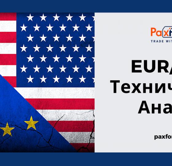 Технический Анализ Валютной Пары EUR/USD1