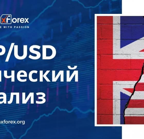 Технический Анализ Валютной Пары GBP/USD1