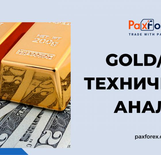 Технический анализ GOLD/USD1