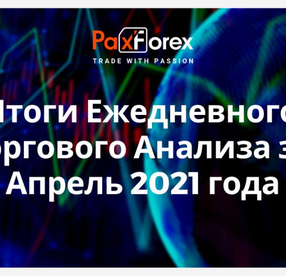 Итоги Ежедневного Торгового Анализа за Апрель 2021 Года1