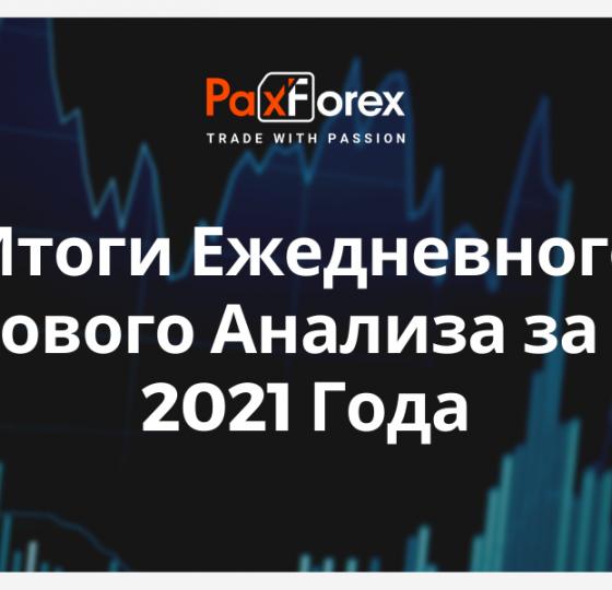 Итоги Ежедневного Торгового Анализа за Май 2021 Года1