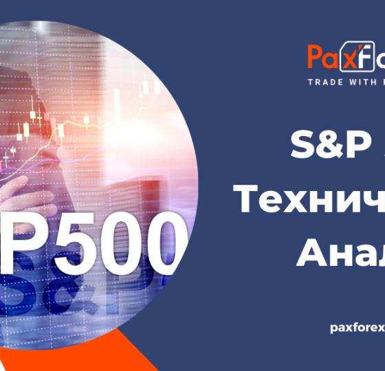 Технический Анализ Индекса S&P 5001
