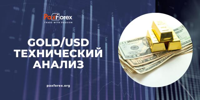 Технический Анализ GOLD/USD
