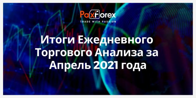 Итоги Ежедневного Торгового Анализа за Апрель 2021 Года