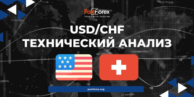 Технический Анализ Валютной Пары USD/CHF